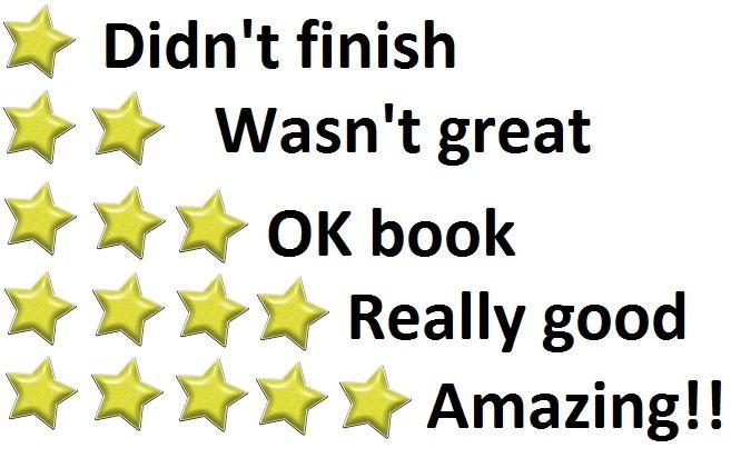 Books rating